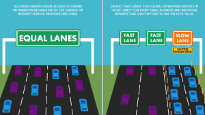 Car lanes illustrate speeds and relationship to net neutrality