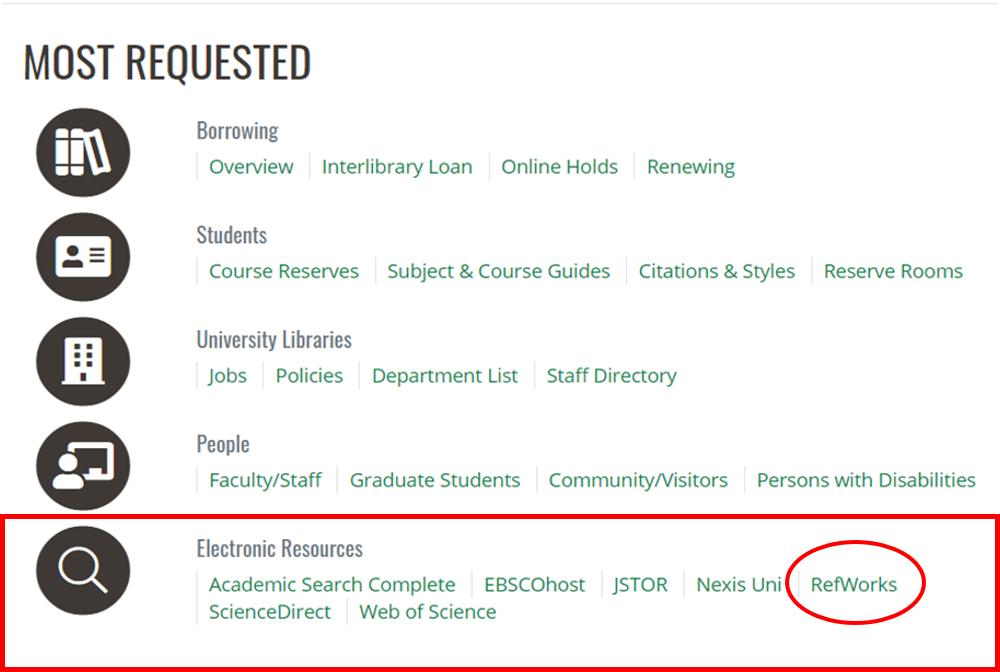 Screenshot of Most Requested tab from our library homepage with a red box indicating Electronic Resources and red circle under Electronic Resources indicating RefWorks