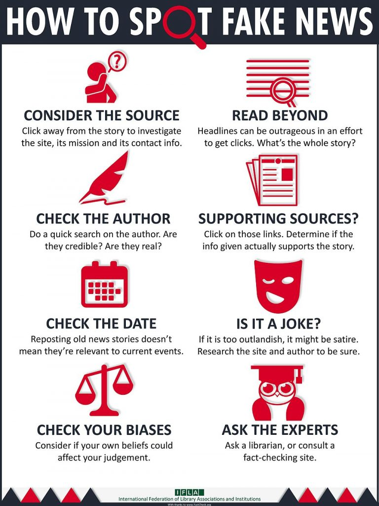 "An informative image on ""How to spot Fake News"""