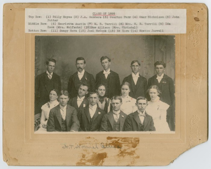 Black and white photograph of a group of people from the late 1800s. They are in three rows, with men only in the front and back rows, while mostly women and one man are in the middle row. A list of their names is at the top of the board the photo is attached to.